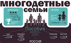 Многодетные семьи в россии