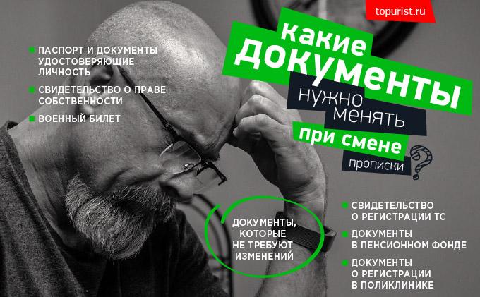 Изображение - Какие документы надо менять при смене прописки, как поменять прописку в паспорте 11_smena_dokumentov